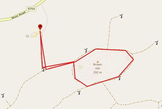 Whitelee 2 mile loop